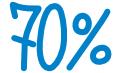 70% nastolatków LGBT+ ma myśli samobójcze