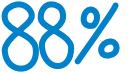 88% wyoutowanych nastolatków LGBT+ nie jest akceptowanych przez swoich ojców.